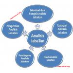 bimtek analisis jabatan